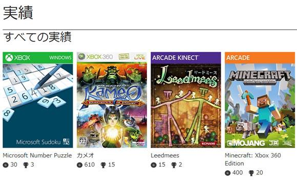 Xbox360やXboxOneの実績もWindows8の実績も一元管理